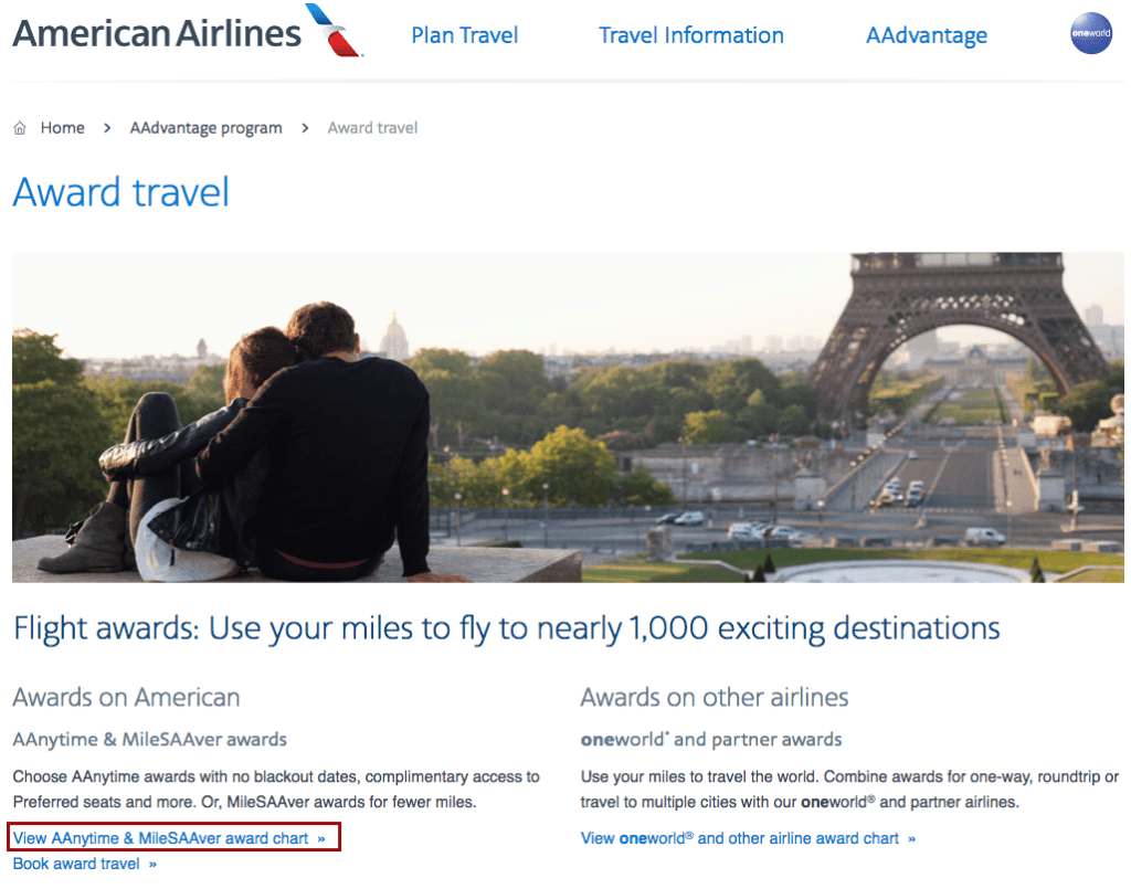 American Airlines Rewards Chart
