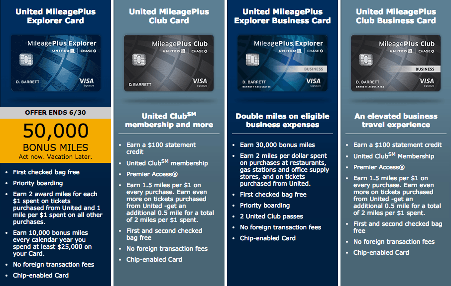 United Airlines Credit Cards