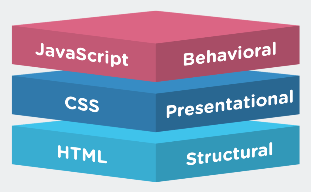 HTML, CSS & Javascript | How to Become a Web Developer and Learn Web Development